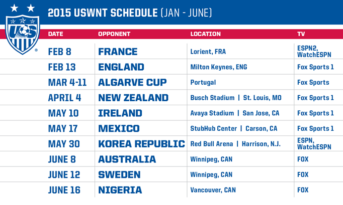 U.S. Soccer Announces 2015 Schedule for U.S....